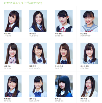 500px-HiraganaKeyakiMay2016